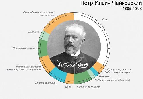 chaykovskiy